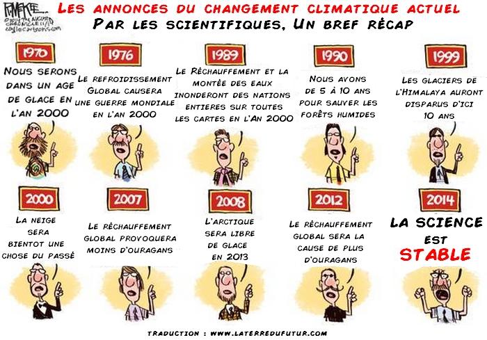COP21 : Climatosceptique vs climatohystérique - Page 4 Les-annonces-du-changement-climatique-actuel