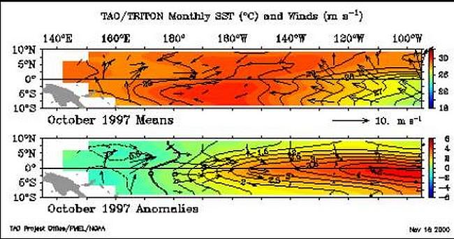 el-nino-1997-chaleur-hauteslatitudes.jpg