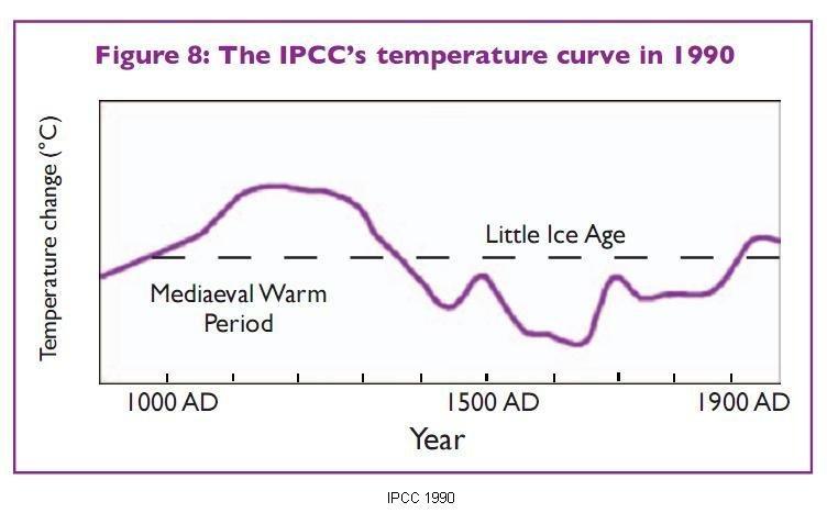 Réchauffement climatique (chapitre 1) - Page 22 Ipcc1990